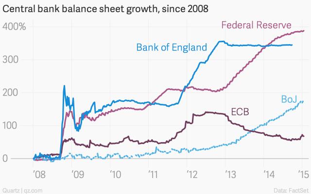Η γερμανική αλαζονεία και η ΕΚΤ