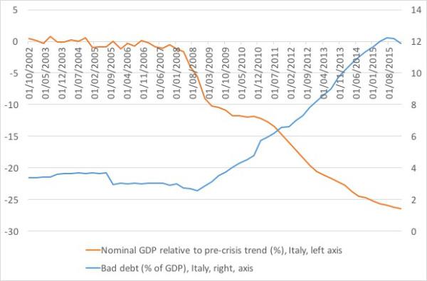 Οι ασκοί του Αιόλου: Η μία πόρτα της Ευρώπης άνοιξε από τη Βρετανία, η οποία επιτίθεται πια κατά μέτωπο στην πολιτική λιτότητας της Γερμανίας - ενώ η άλλη θα ανοίξει σύντομα από την Ιταλία, αφού είναι αδύνατον να επιβιώσει εντός της Ευρωζώνης