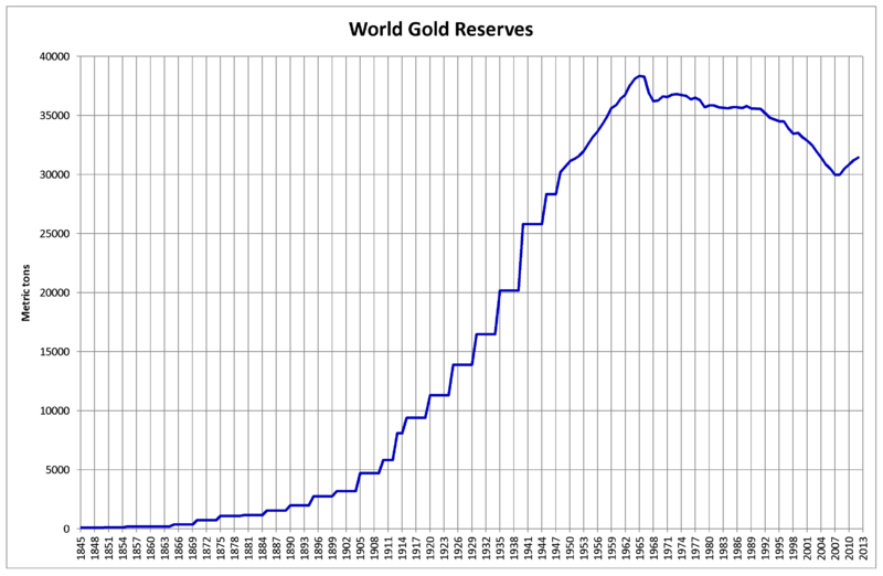 Το δολάριο ως πηγή ρευστότητας